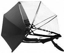 Nubrella Cabrio